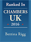 CP Ranked Bettina Rigg 2016